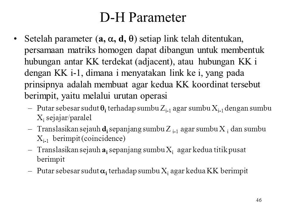 D-H Parameter