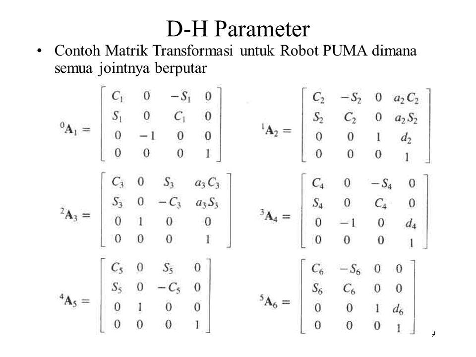 D-H Parameter Contoh Matrik Transformasi untuk Robot PUMA dimana semua jointnya berputar