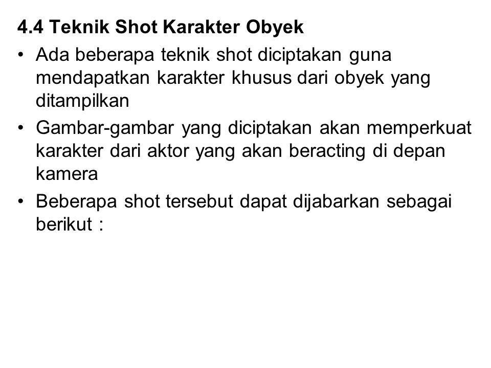 4.4 Teknik Shot Karakter Obyek