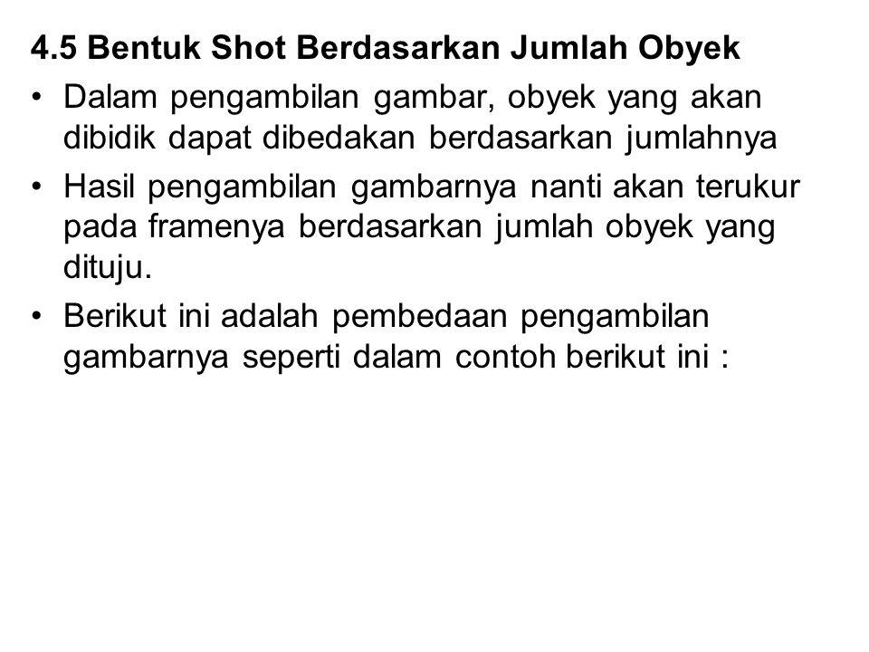 4.5 Bentuk Shot Berdasarkan Jumlah Obyek