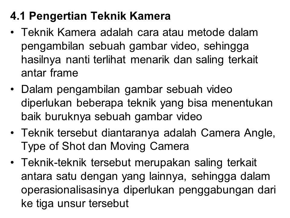 4.1 Pengertian Teknik Kamera