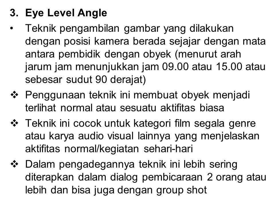 Eye Level Angle