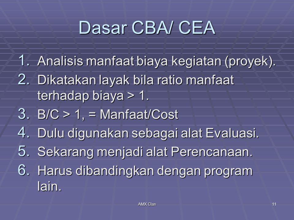 Dasar CBA/ CEA Analisis manfaat biaya kegiatan (proyek).