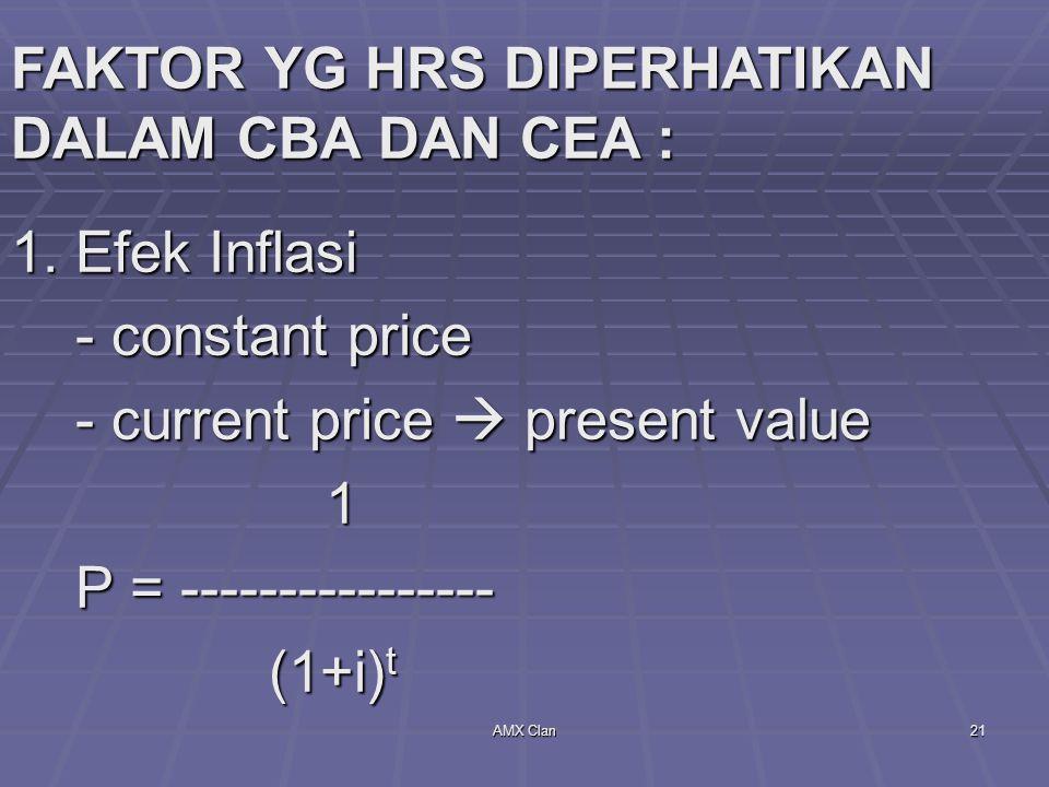 FAKTOR YG HRS DIPERHATIKAN DALAM CBA DAN CEA : 1. Efek Inflasi