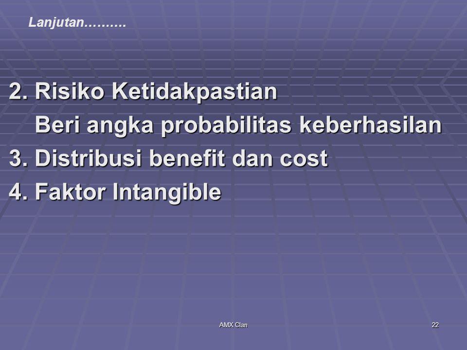 2. Risiko Ketidakpastian Beri angka probabilitas keberhasilan