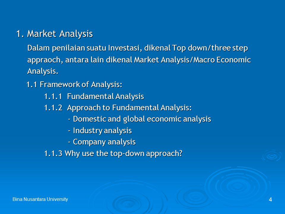 Dalam penilaian suatu Investasi, dikenal Top down/three step