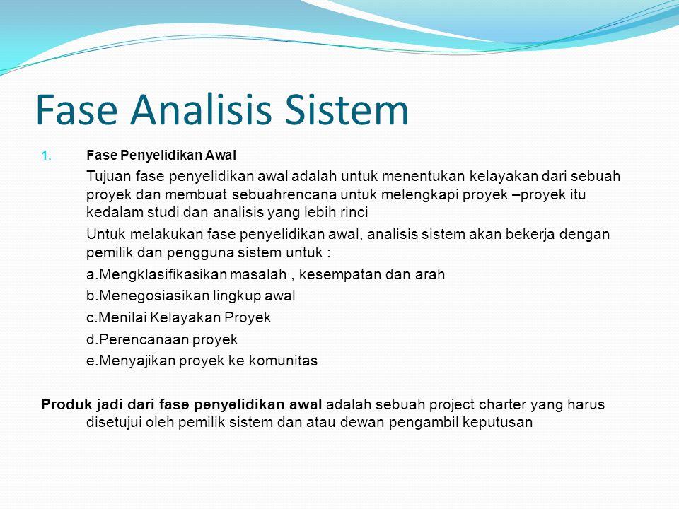 Fase Analisis Sistem Fase Penyelidikan Awal.