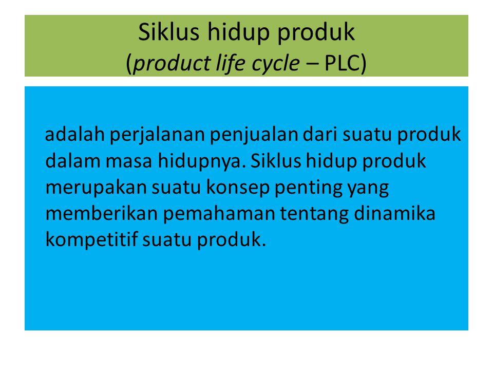 Siklus hidup produk (product life cycle – PLC)