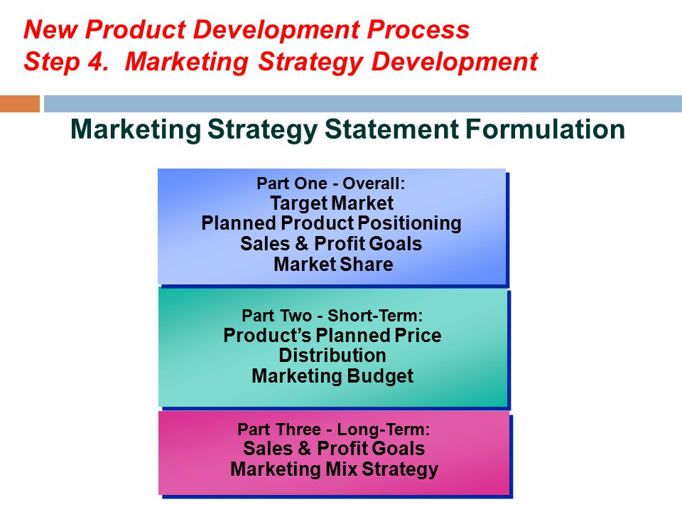 New Product Development Process Step 4. Marketing Strategy Development