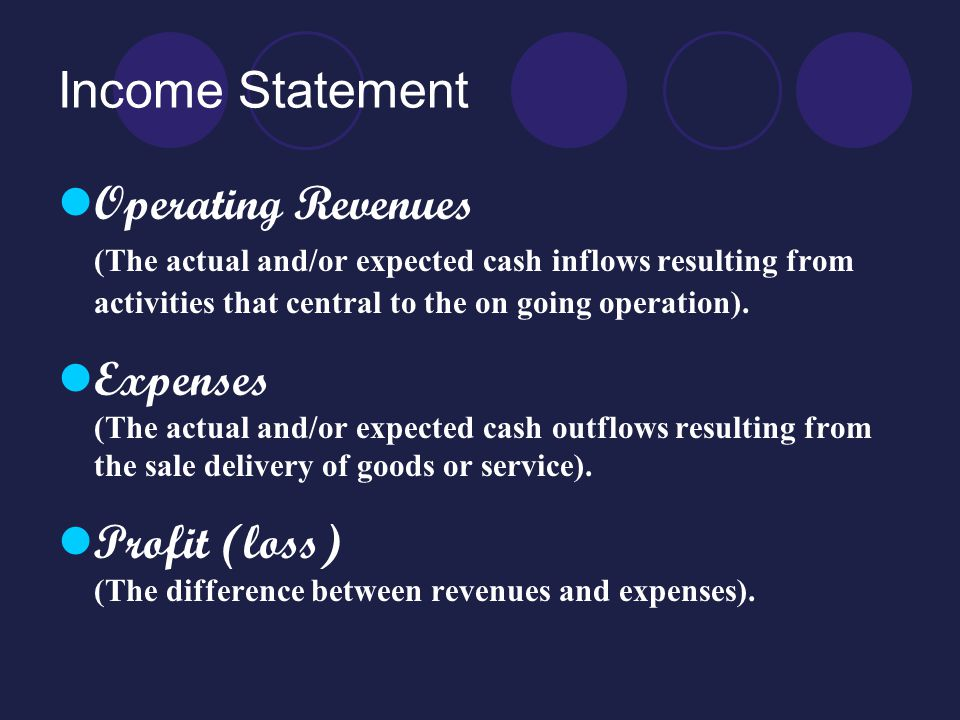 Income Statement Operating Revenues Expenses Profit (loss)