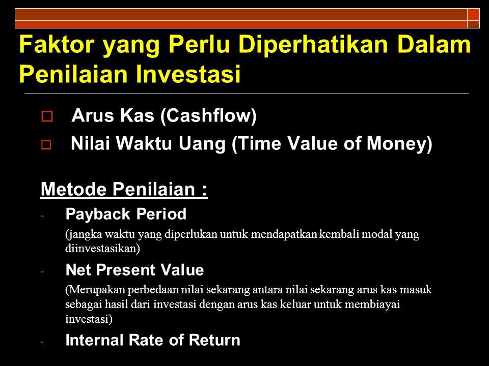 Faktor yang Perlu Diperhatikan Dalam Penilaian Investasi