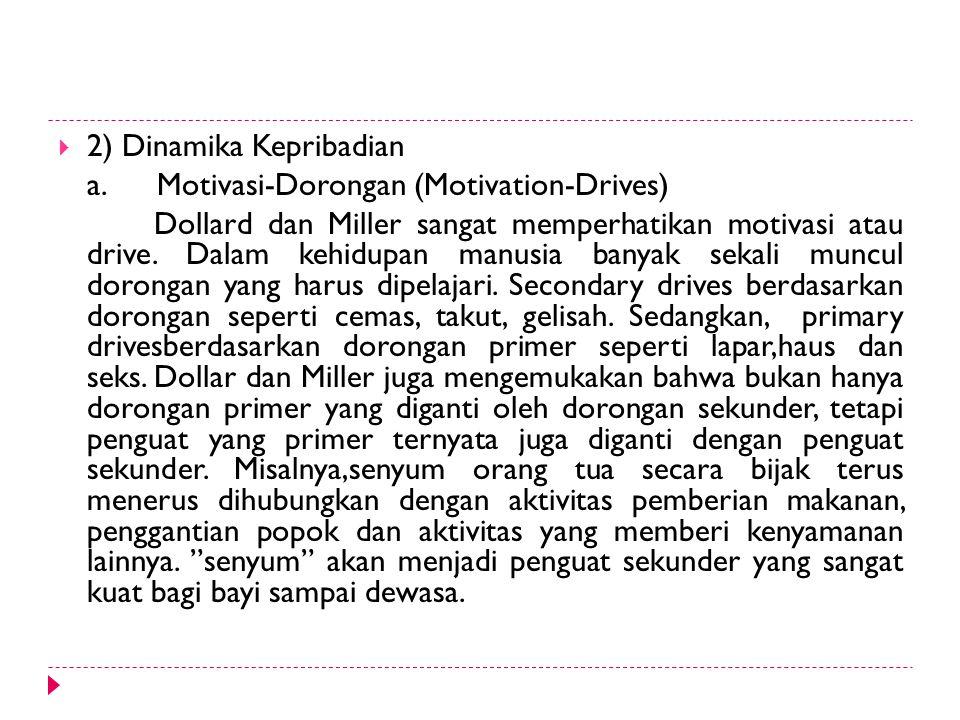 2) Dinamika Kepribadian