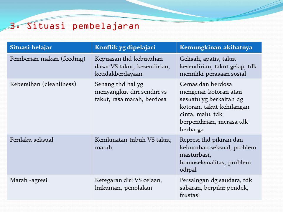 3. Situasi pembelajaran Situasi belajar Konflik yg dipelajari