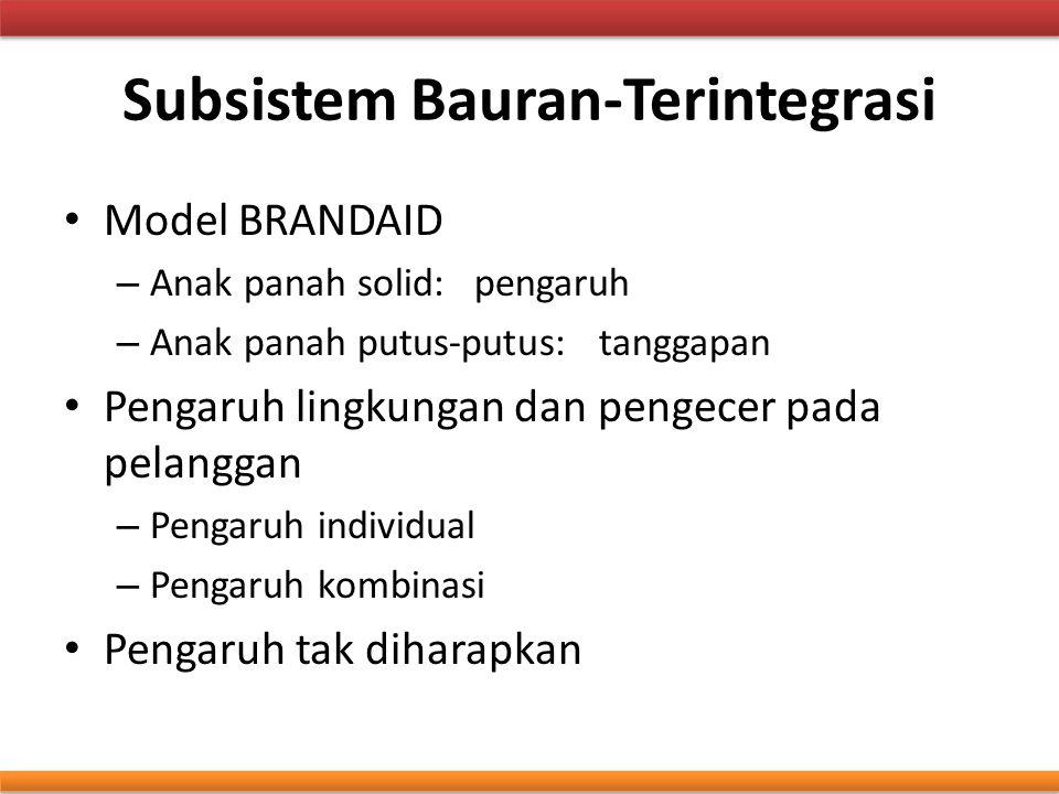 Subsistem Bauran-Terintegrasi