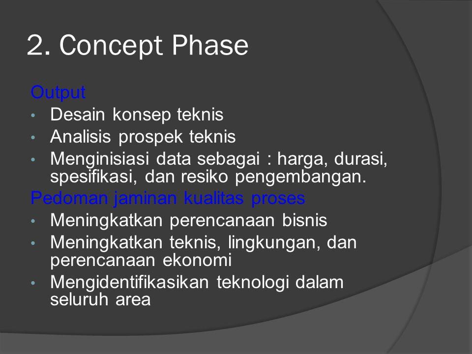 2. Concept Phase Output Desain konsep teknis Analisis prospek teknis