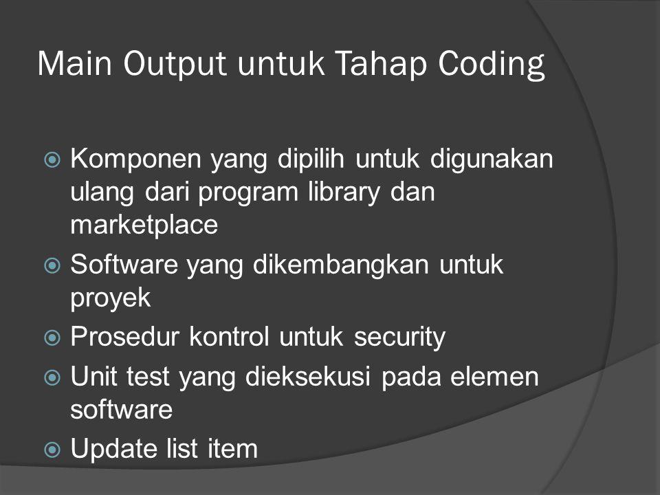 Main Output untuk Tahap Coding