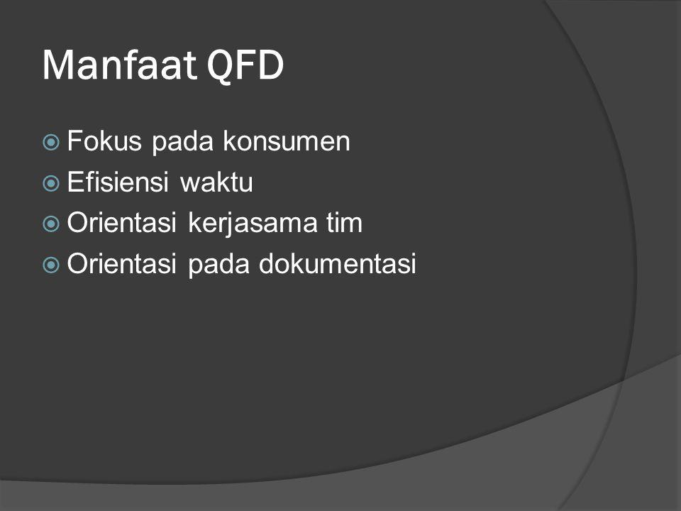 Manfaat QFD Fokus pada konsumen Efisiensi waktu