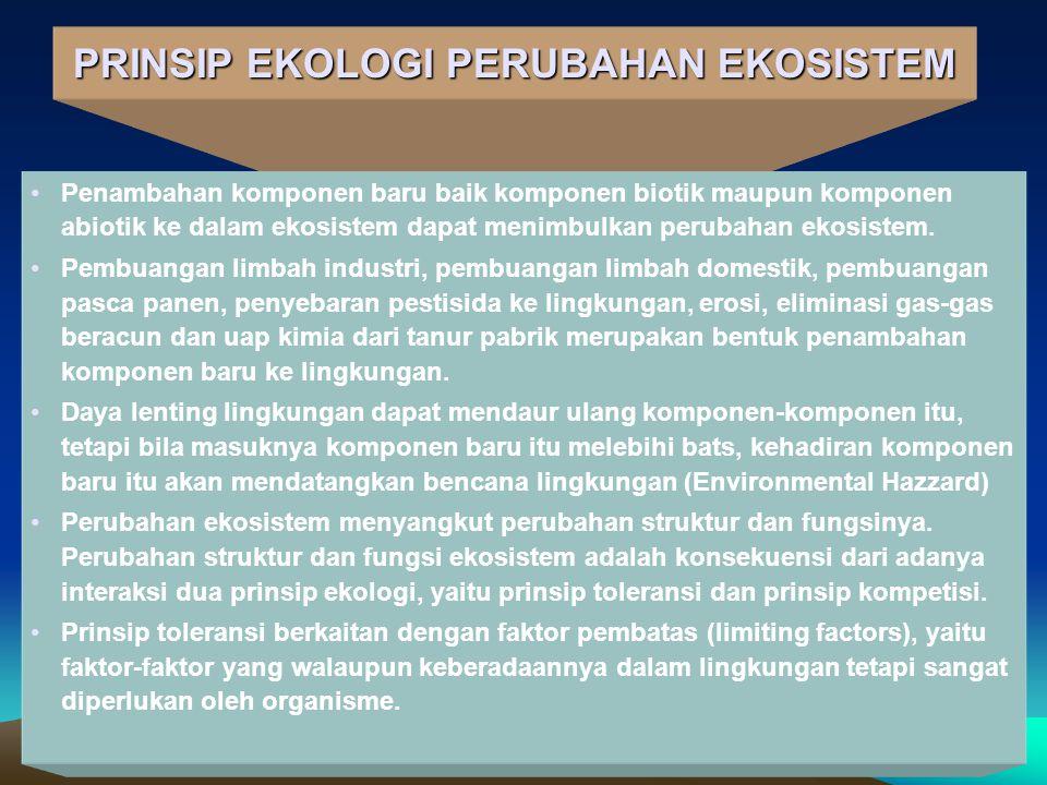 PRINSIP EKOLOGI PERUBAHAN EKOSISTEM