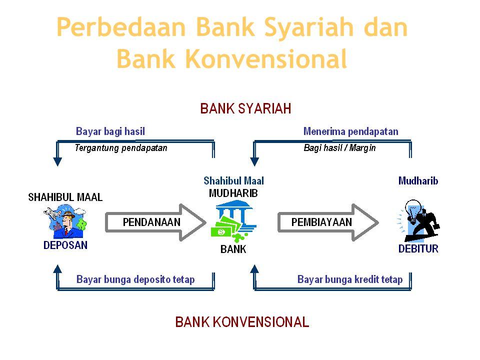 Perbedaan Bank Syariah dan Bank Konvensional