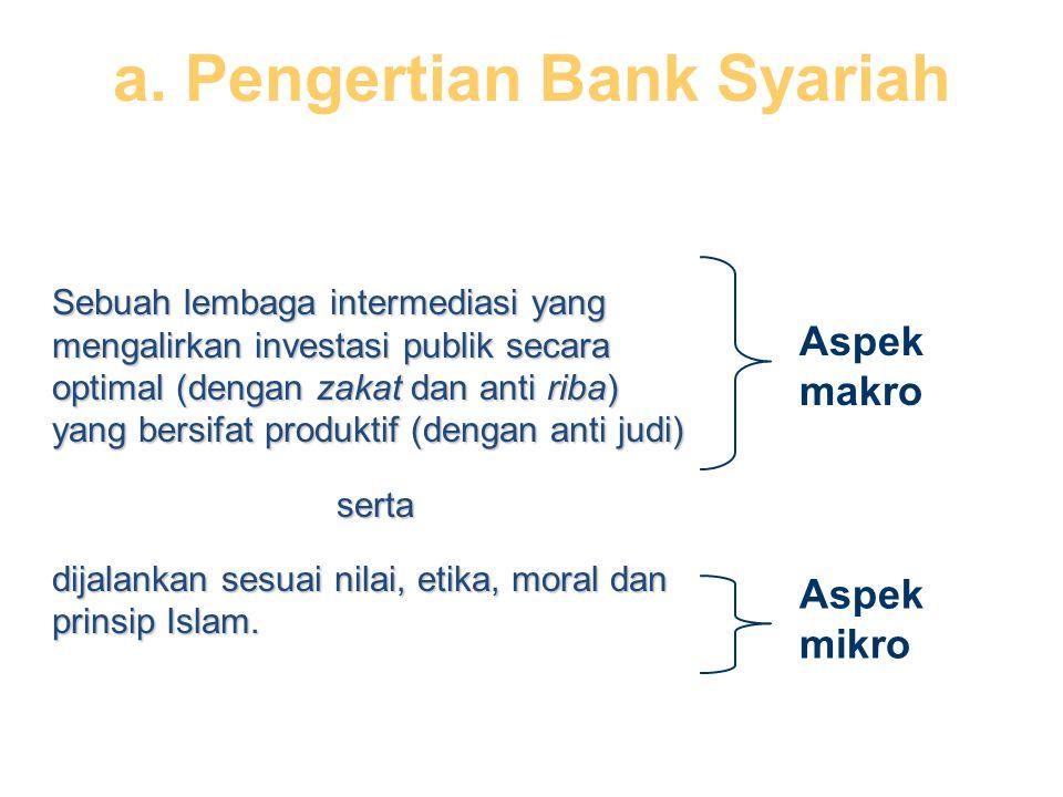 a. Pengertian Bank Syariah