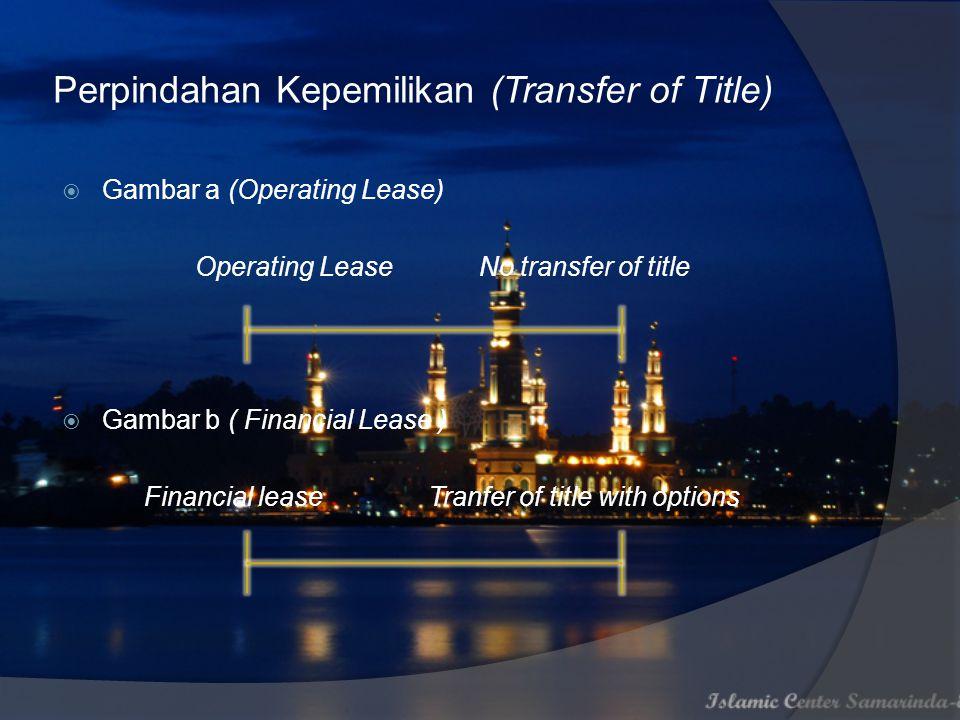 Perpindahan Kepemilikan (Transfer of Title)