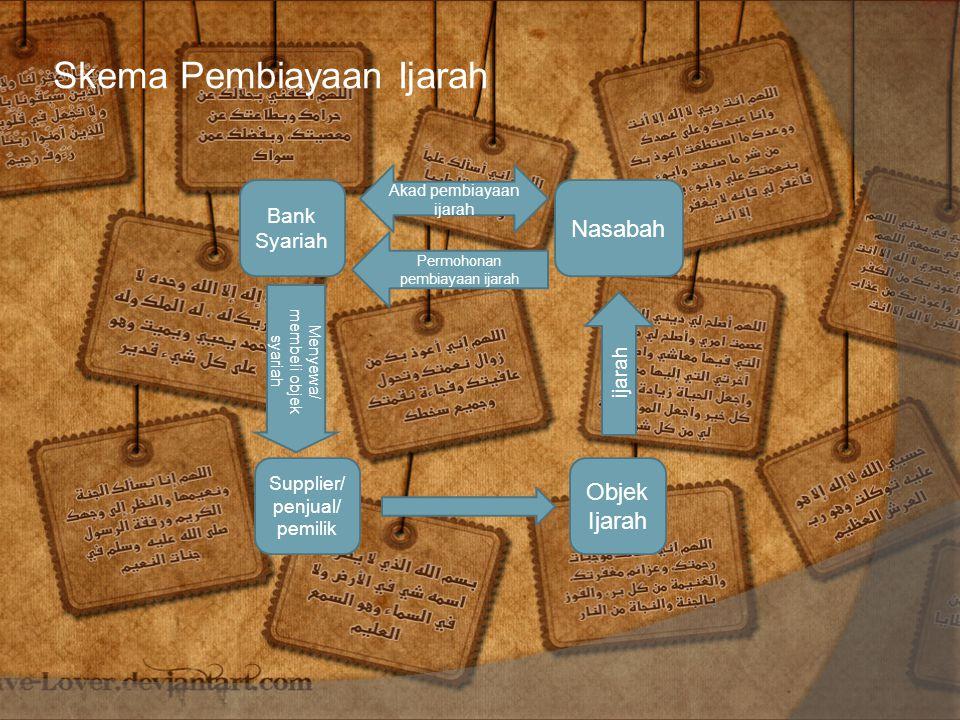 Skema Pembiayaan Ijarah