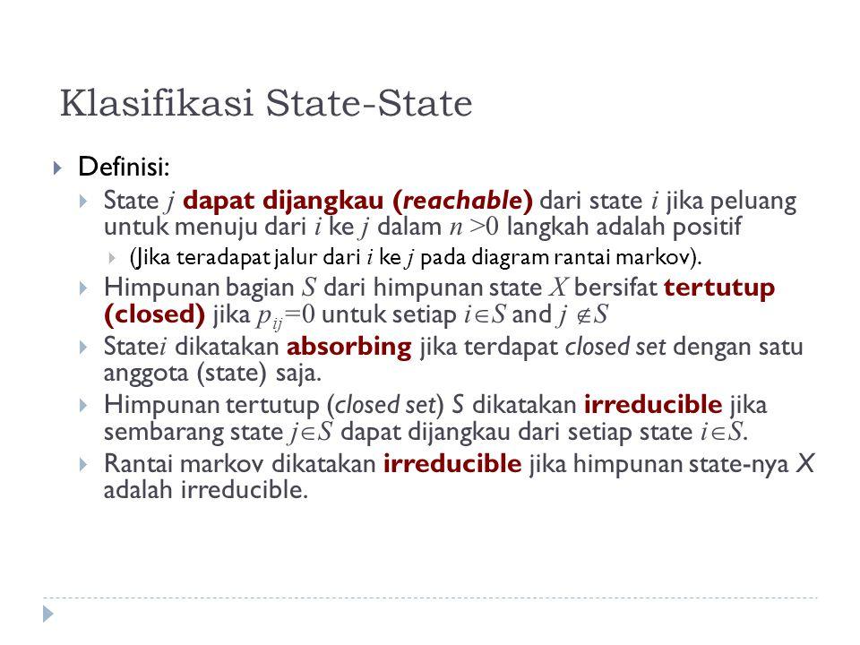 Klasifikasi State-State