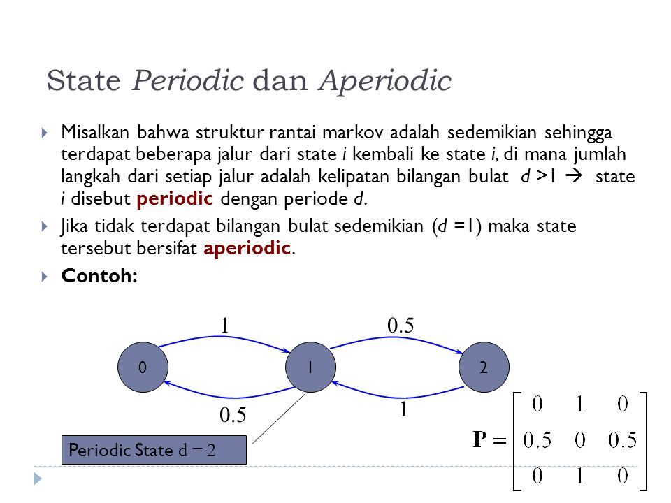 State Periodic dan Aperiodic