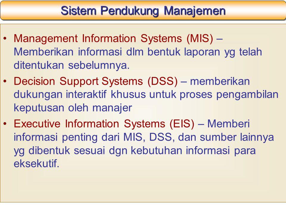 Sistem Pendukung Manajemen