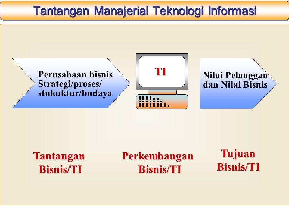 Tantangan Manajerial Teknologi Informasi