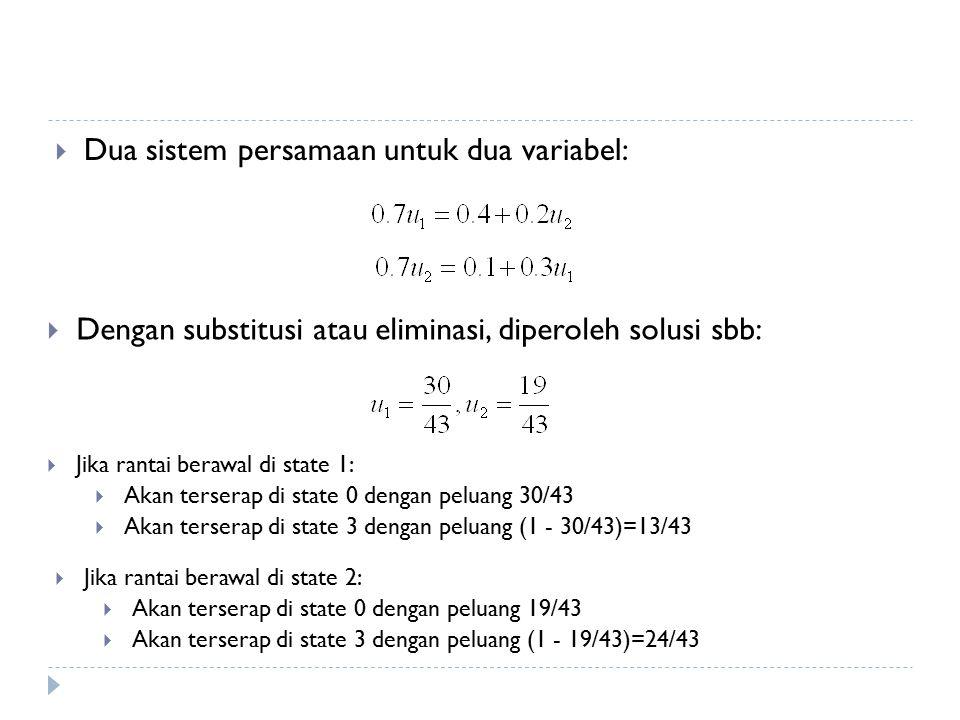 Dua sistem persamaan untuk dua variabel: