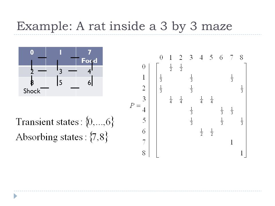 Example: A rat inside a 3 by 3 maze