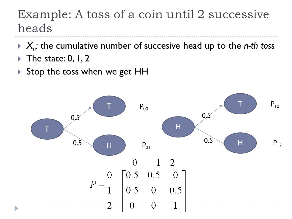 Example: A toss of a coin until 2 successive heads
