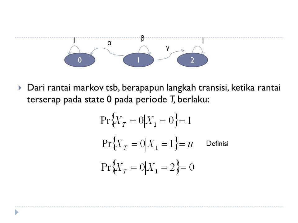 β 1. 1. α. γ. 1. 2. Dari rantai markov tsb, berapapun langkah transisi, ketika rantai terserap pada state 0 pada periode T, berlaku:
