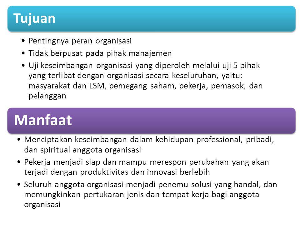 Manfaat Tujuan Pentingnya peran organisasi
