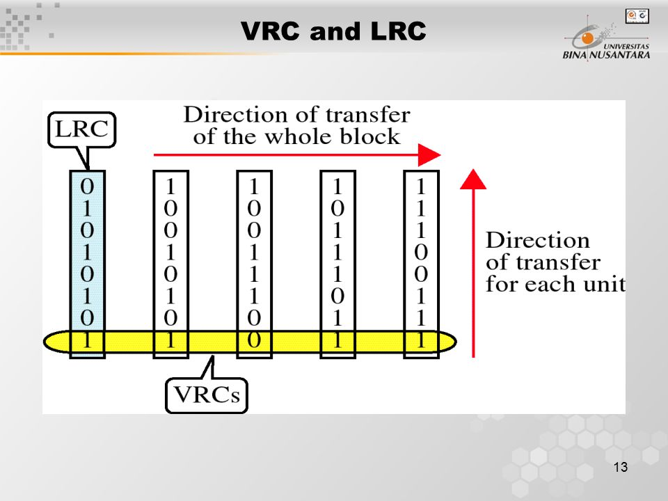 VRC and LRC