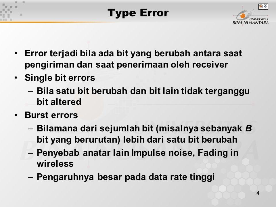 Type Error Error terjadi bila ada bit yang berubah antara saat pengiriman dan saat penerimaan oleh receiver.