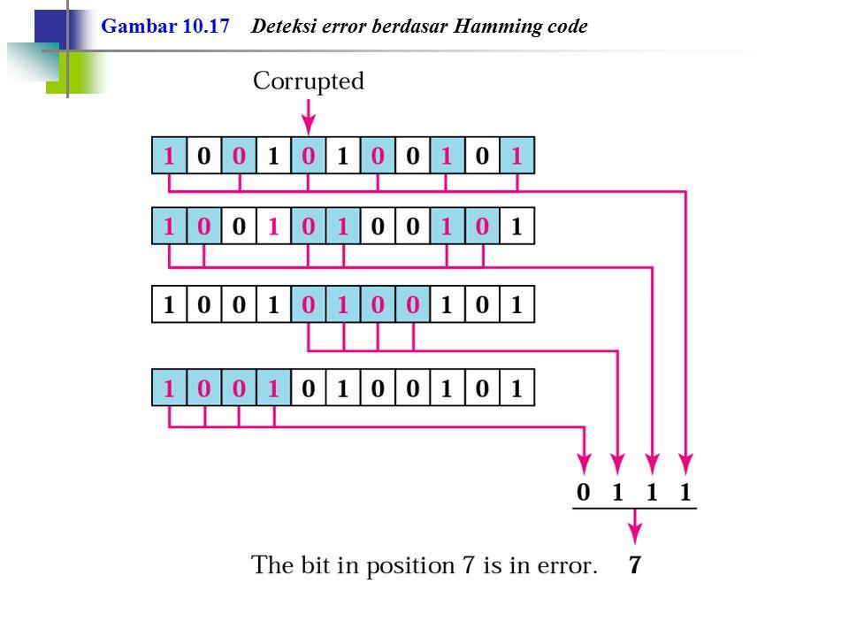Gambar 10.17 Deteksi error berdasar Hamming code
