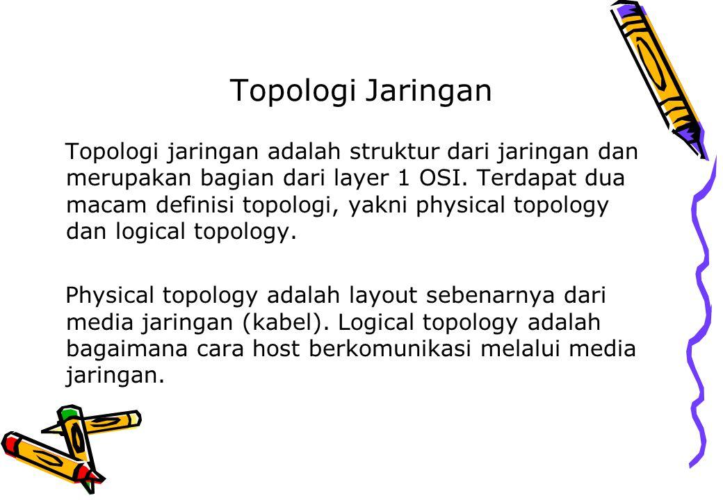 Topologi Jaringan