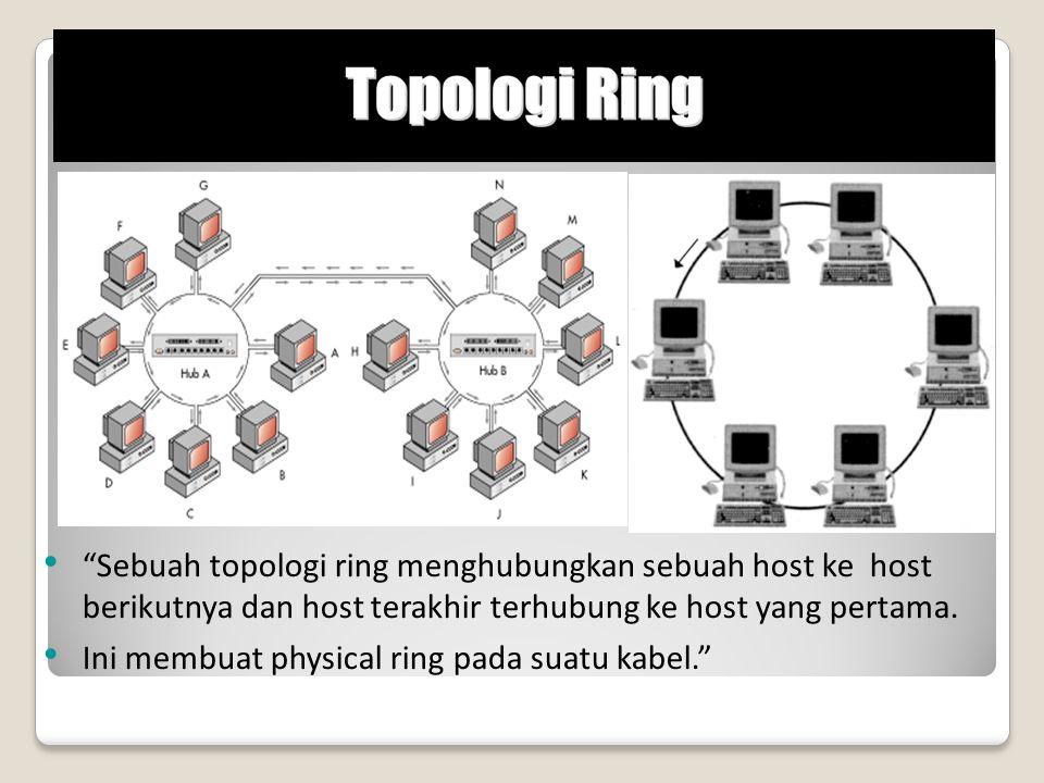 Sebuah topologi ring menghubungkan sebuah host ke host berikutnya dan host terakhir terhubung ke host yang pertama.