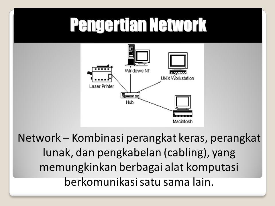 Network – Kombinasi perangkat keras, perangkat lunak, dan pengkabelan (cabling), yang memungkinkan berbagai alat komputasi berkomunikasi satu sama lain.