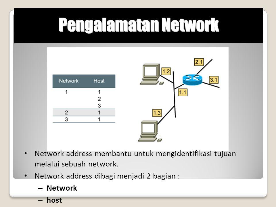 Network address membantu untuk mengidentifikasi tujuan melalui sebuah network.