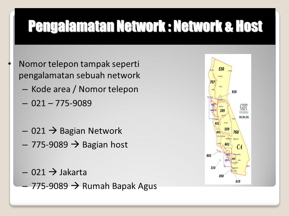 Nomor telepon tampak seperti pengalamatan sebuah network