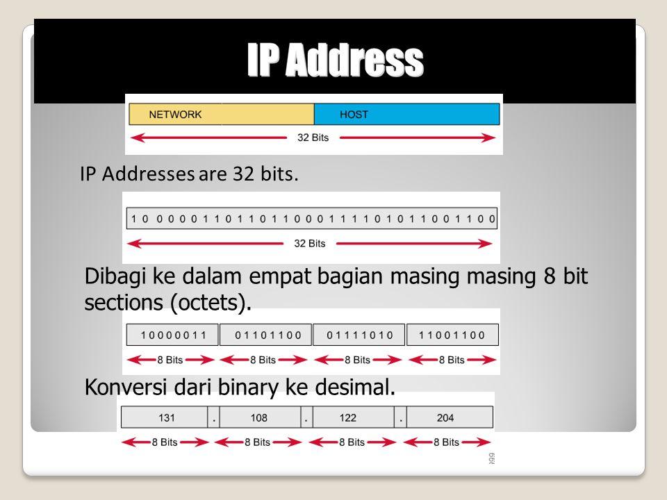 IP Addresses are 32 bits. Dibagi ke dalam empat bagian masing masing 8 bit sections (octets).