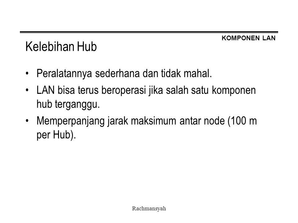 Kelebihan Hub Peralatannya sederhana dan tidak mahal.