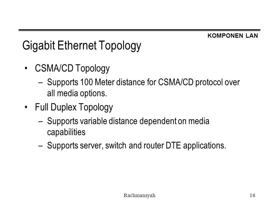 Gigabit Ethernet Topology