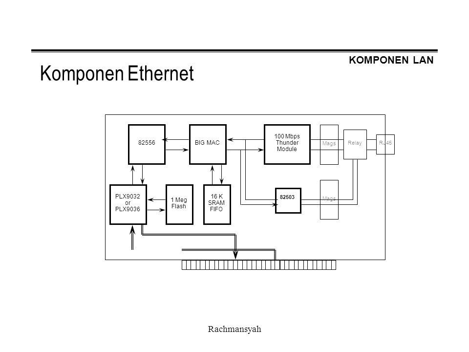 Komponen Ethernet Rachmansyah PLX9032 or PLX9036 1 Meg Flash 82556