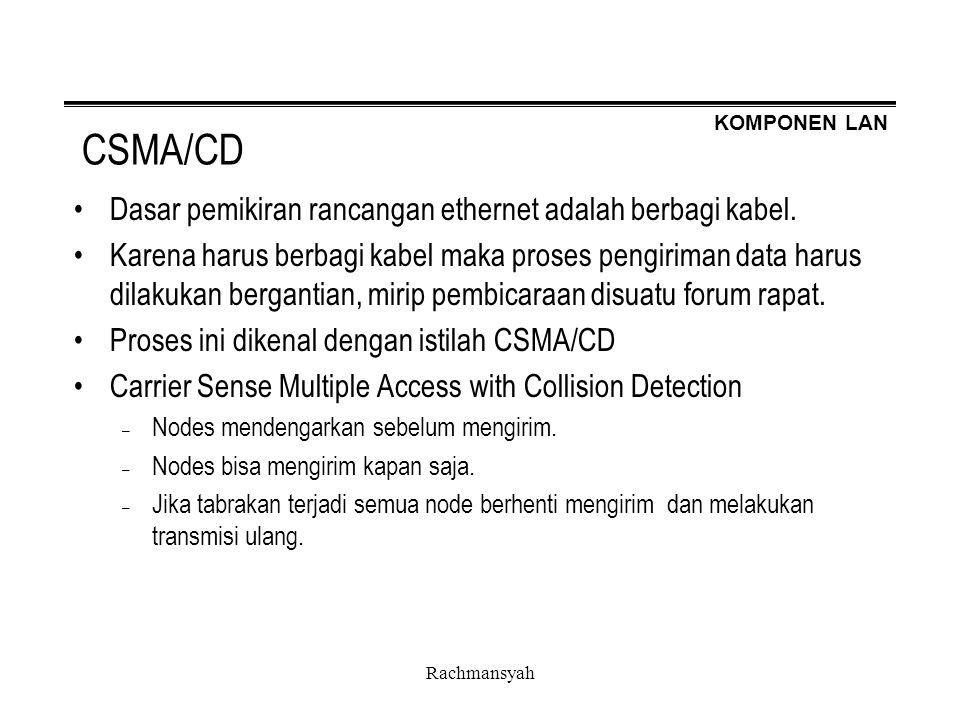 CSMA/CD Dasar pemikiran rancangan ethernet adalah berbagi kabel.