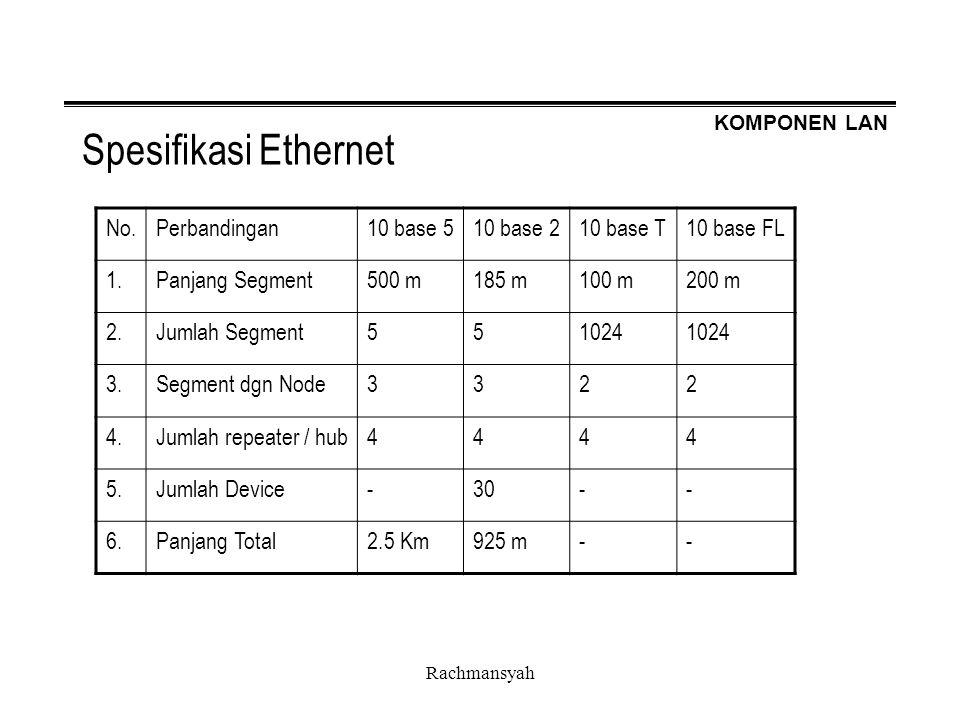 Spesifikasi Ethernet No. Perbandingan 10 base 5 10 base 2 10 base T