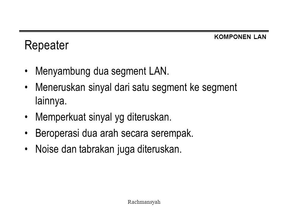 Repeater Menyambung dua segment LAN.